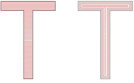 激光打标机填充很关键(影响速度和效果)  第20张