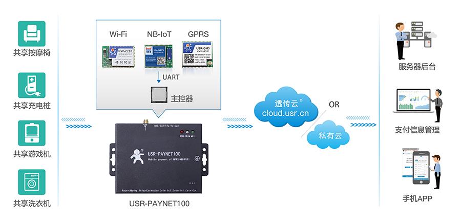 SSL/TLS如何保障运营商及消费者的信息安全  第1张
