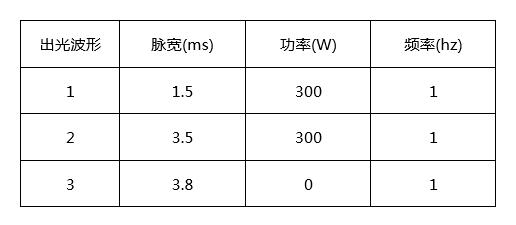创鑫激光准连续光纤激光器精密焊接分析  第3张