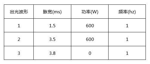 创鑫激光准连续光纤激光器精密焊接分析  第6张