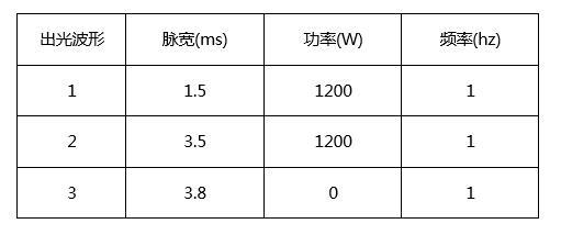创鑫激光准连续光纤激光器精密焊接分析  第12张