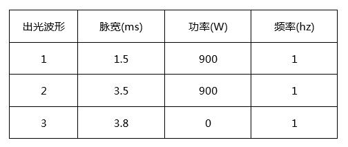 创鑫激光准连续光纤激光器精密焊接分析  第9张