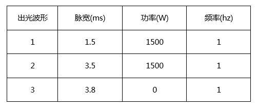 创鑫激光准连续光纤激光器精密焊接分析  第15张