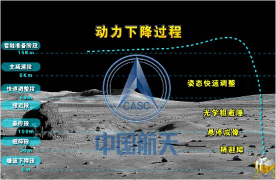 嫦娥四号用到的激光技术有哪些  第2张