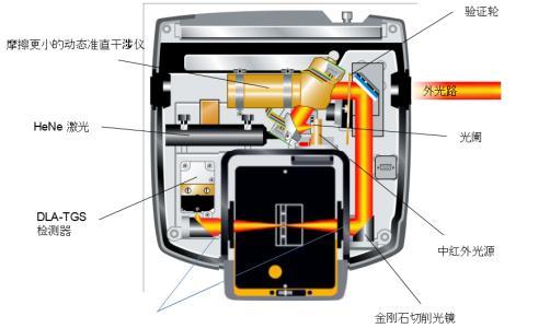 嫦娥四号用到的激光技术有哪些  第4张