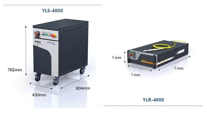 IPG:全球体积最小的4kW连续光纤激光器  第3张