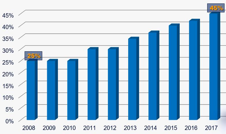 IPG:全球体积最小的4kW连续光纤激光器  第2张