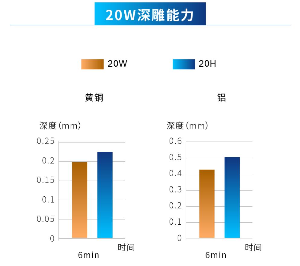 创鑫激光脉冲高能量H系列重磅上市  第6张