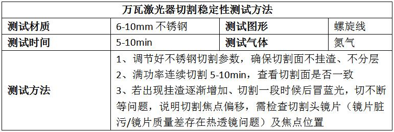 万瓦激光切割厚板常见问题及解决办法  第3张