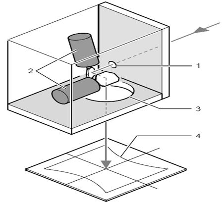 振镜的原理:来自厂家的解释